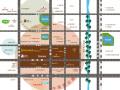 中南·中央商务区 区位图