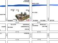新纪元商业广场 区位图